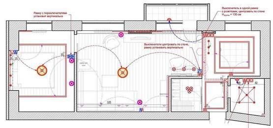 заключительный этап разработки дизайн проектов квартир