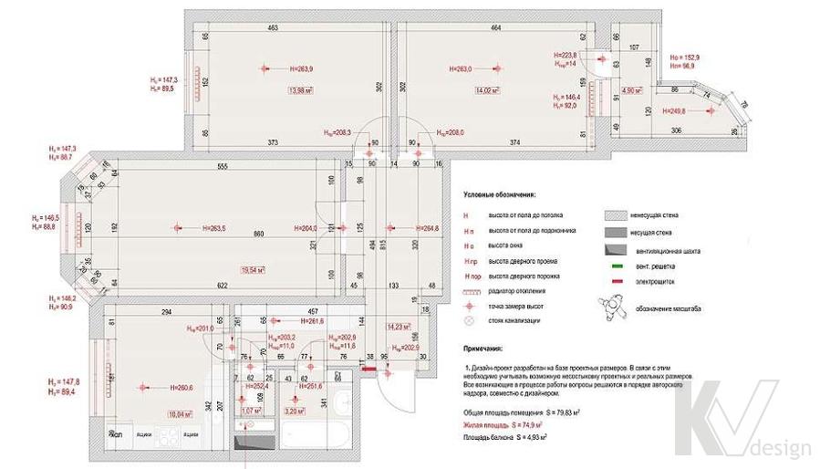 Планировка квартиры П-3М, Владыкино