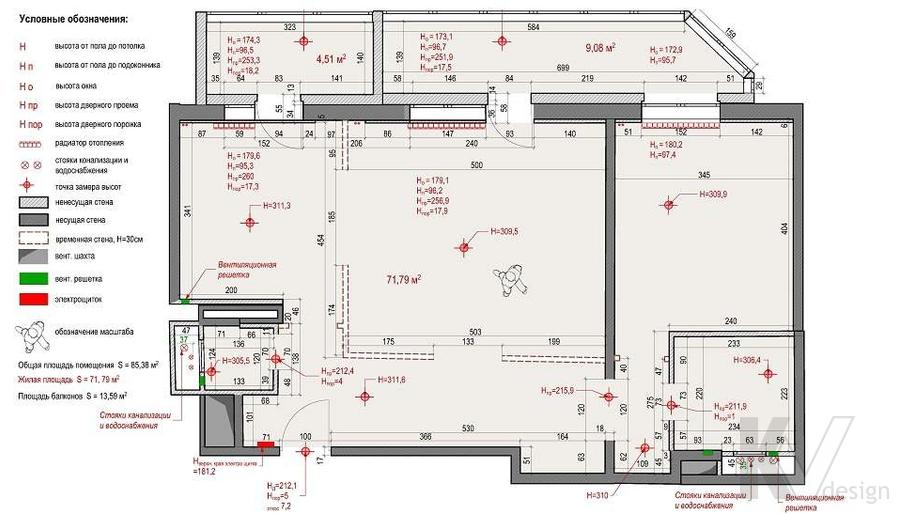 Планировка квартиры на Мосфильмовской