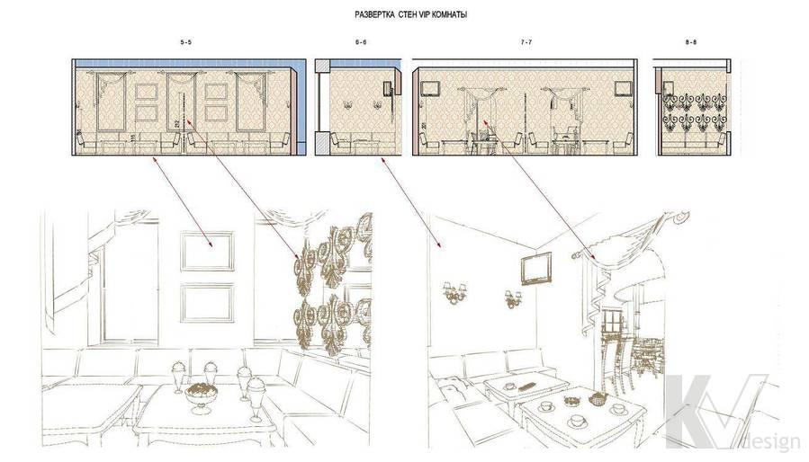Дизайн ресторана, VIP-зона