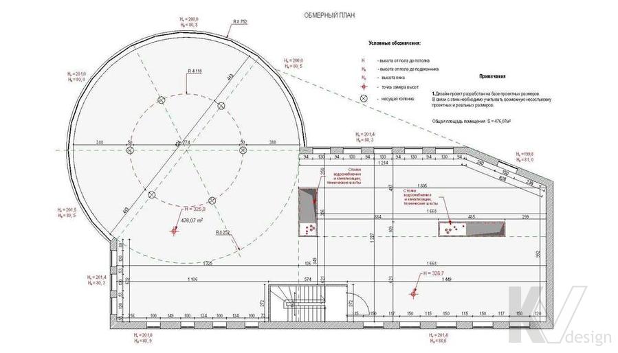 Дизайн ресторана, планировка