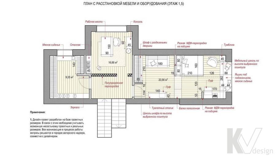 Перепланировка промежуточного этажа в коттедже, КП «Vita Verde»
