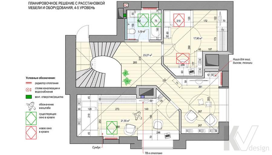 Перепланировка третьего этажа загородного дома, Медвежьи Озера